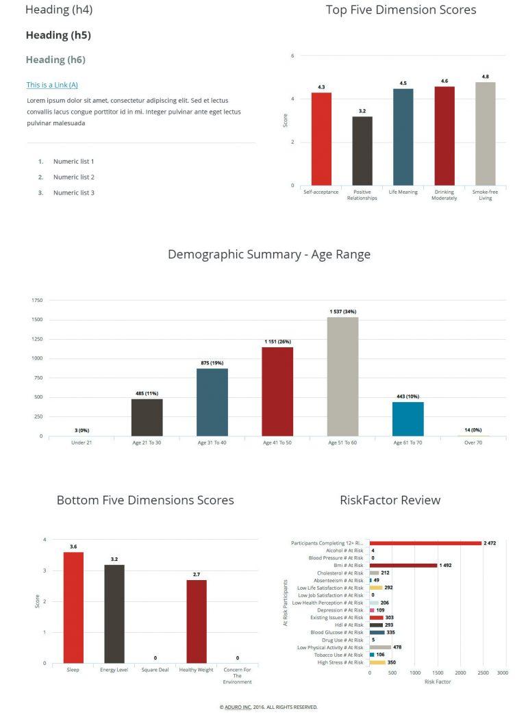 ADURO-charts-page-4 copy 3