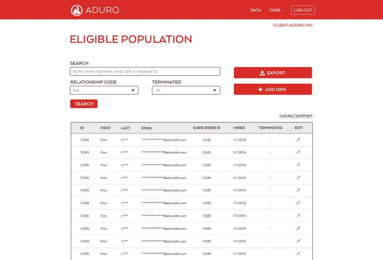 Aduro CC Eligibility